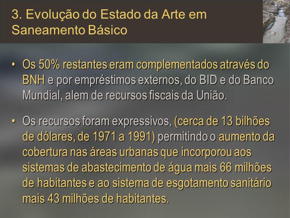 3. Evolução do Estado da Arte em Saneamento Básico