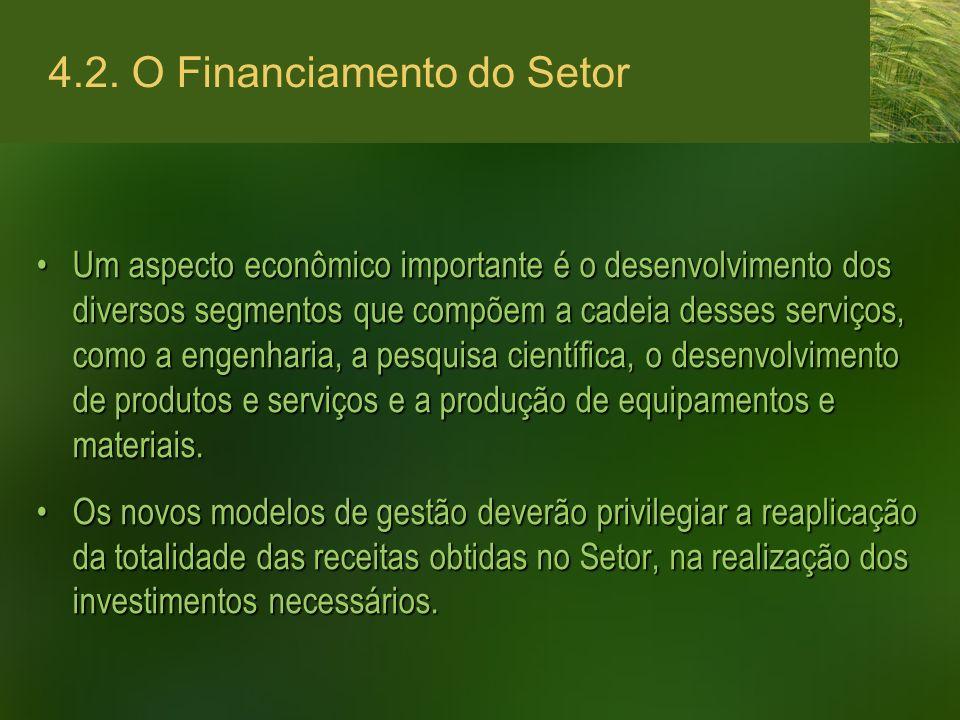 4.2. O Financiamento do Setor