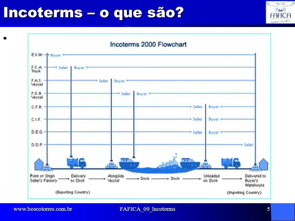 Incoterms – o que são . www.boscotorres.com.br FAFICA_09_Incoterms