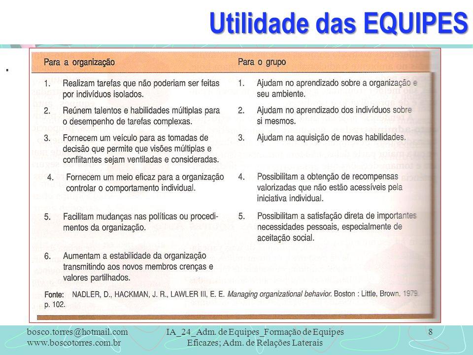 Utilidade das EQUIPES . bosco.torres@hotmail.com www.boscotorres.com.br.