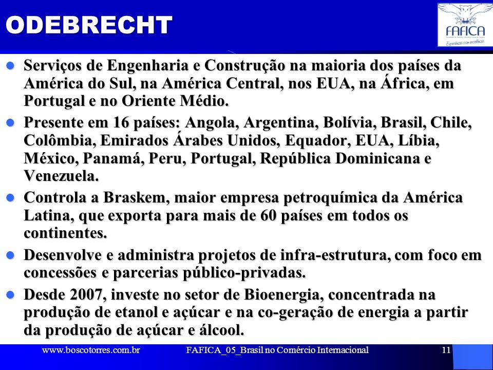 FAFICA_05_Brasil no Comércio Internacional