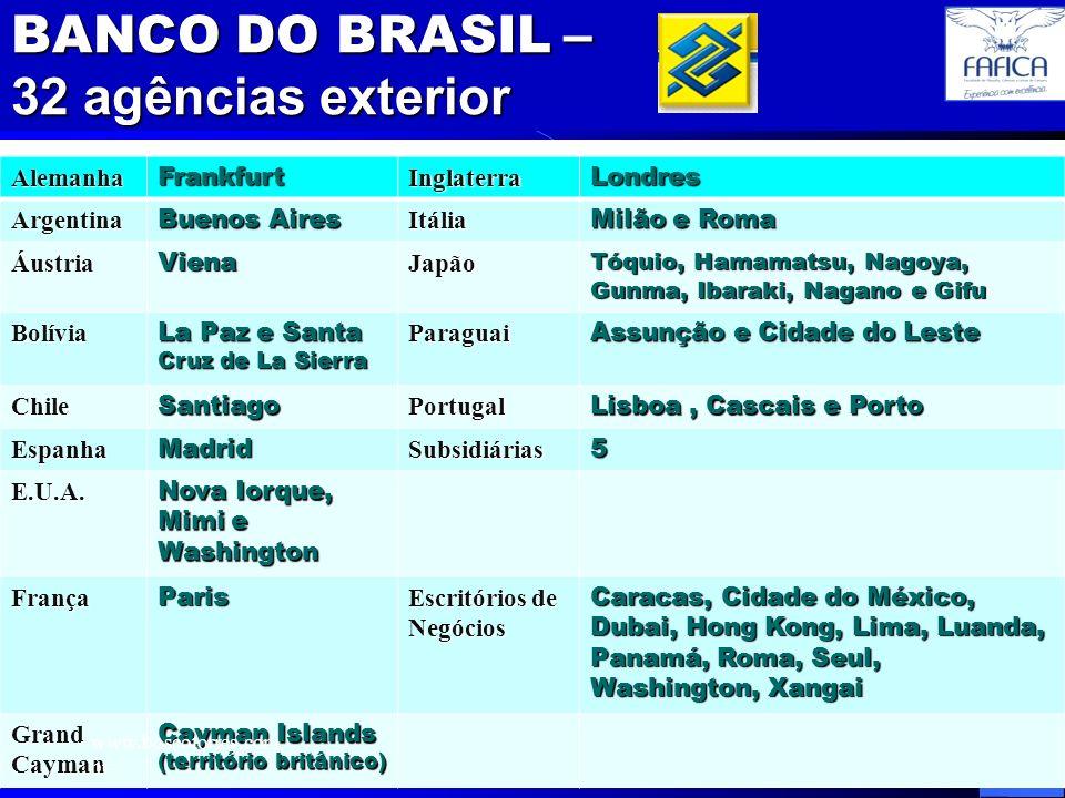 BANCO DO BRASIL – 32 agências exterior