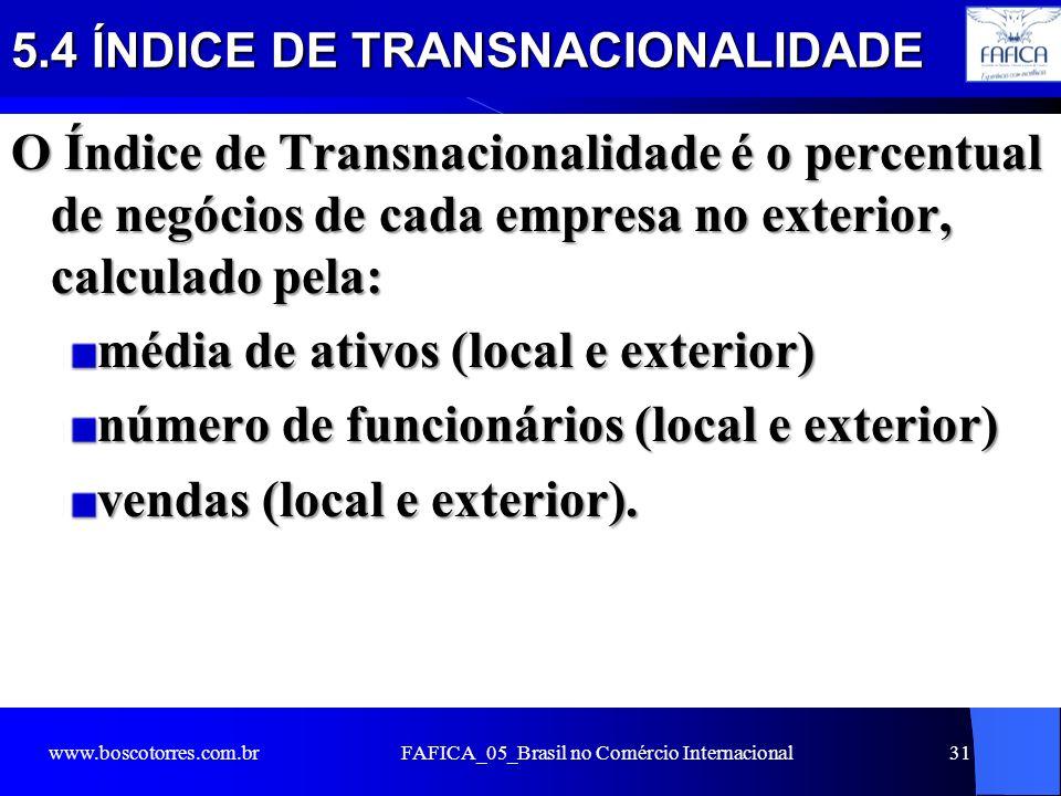 5.4 ÍNDICE DE TRANSNACIONALIDADE