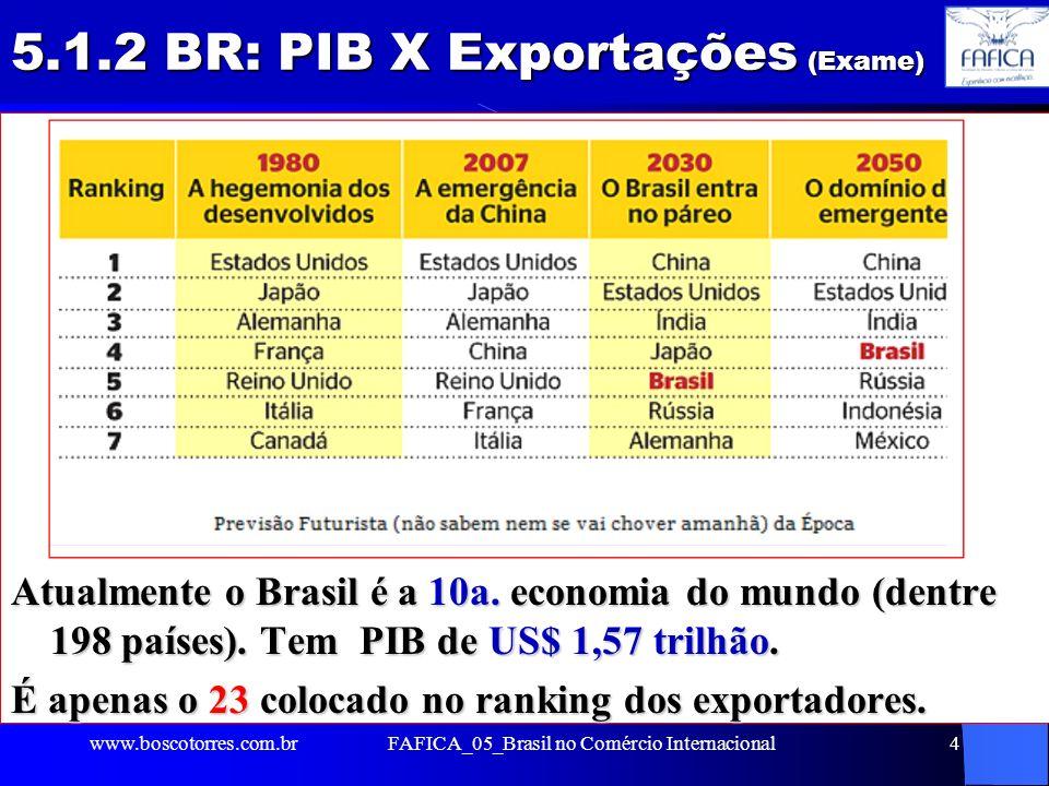 5.1.2 BR: PIB X Exportações (Exame)
