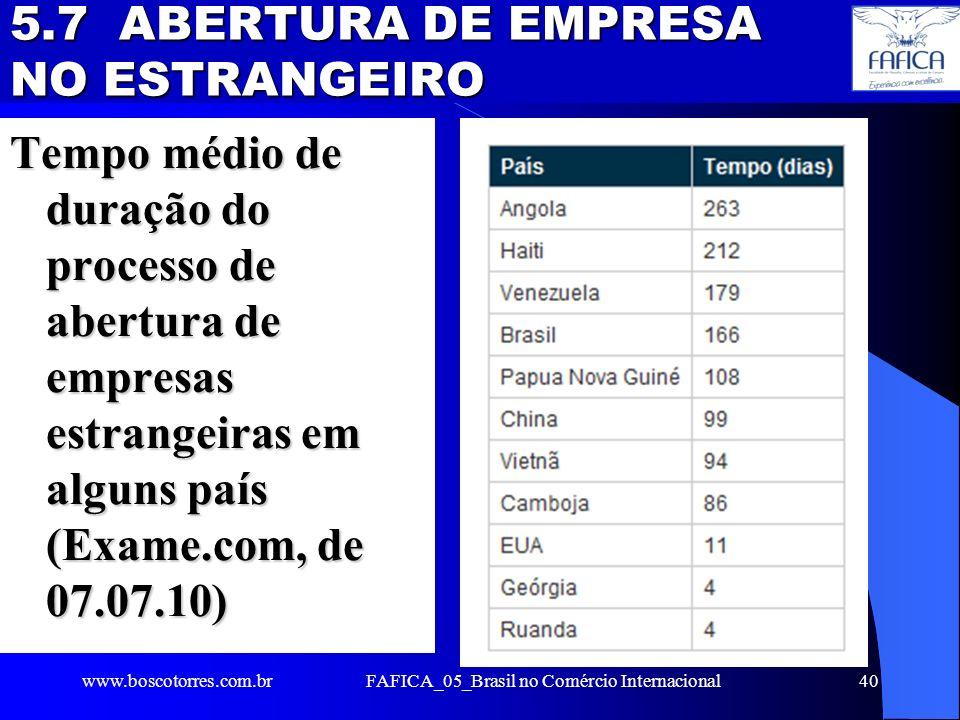 5.7 ABERTURA DE EMPRESA NO ESTRANGEIRO