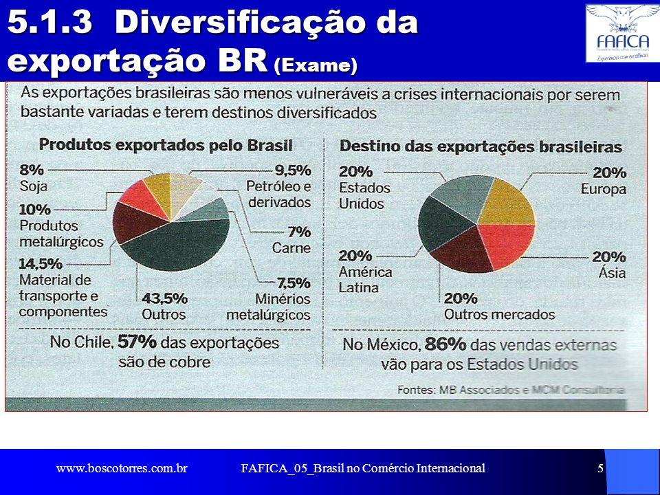 5.1.3 Diversificação da exportação BR (Exame)