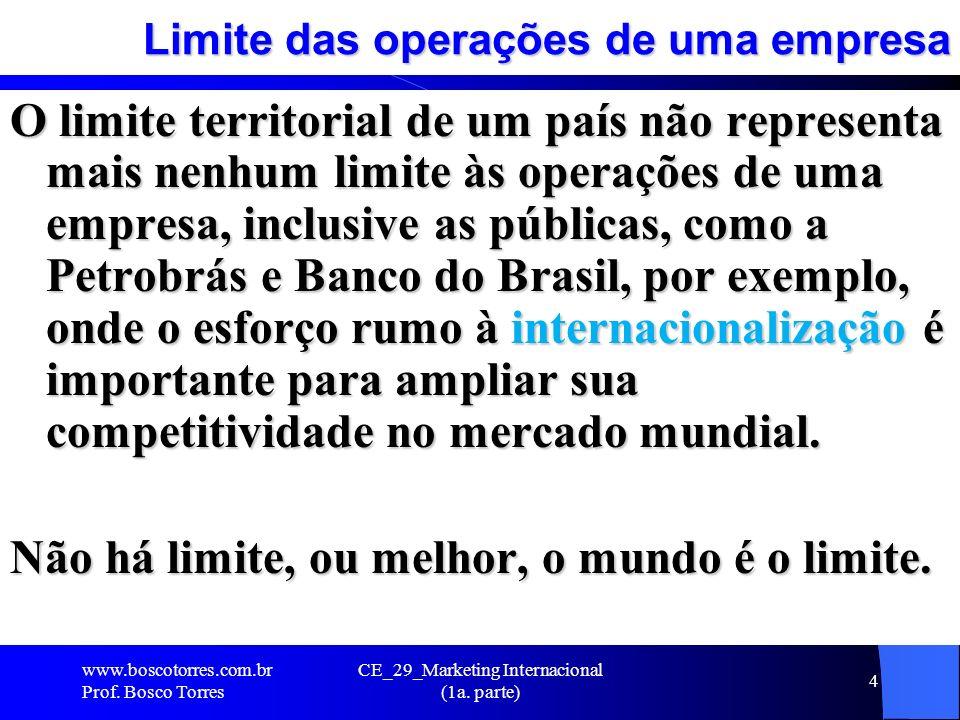 Limite das operações de uma empresa