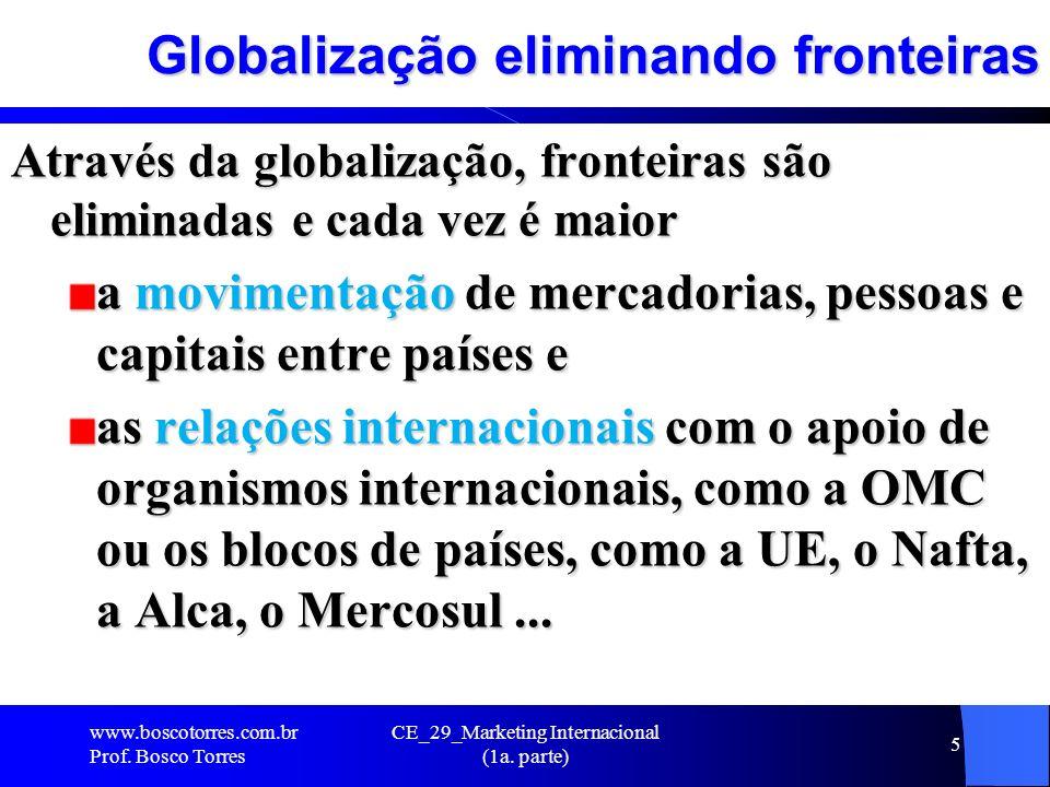 Globalização eliminando fronteiras