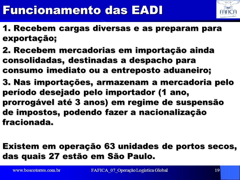 Funcionamento das EADI