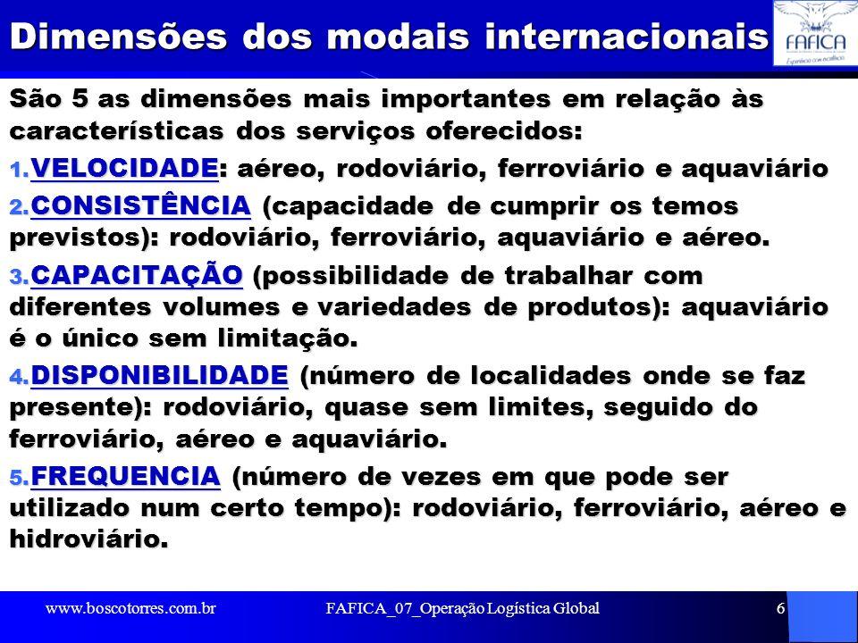 Dimensões dos modais internacionais