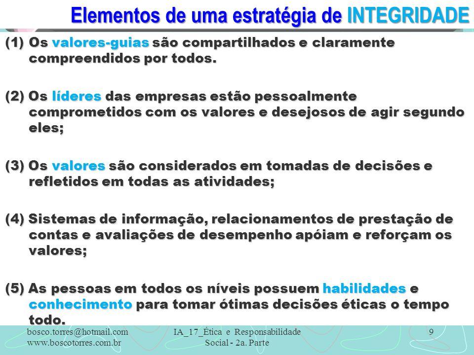 Elementos de uma estratégia de INTEGRIDADE