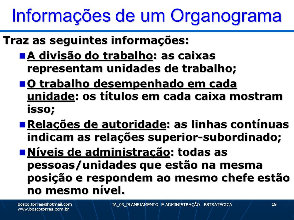 Informações de um Organograma