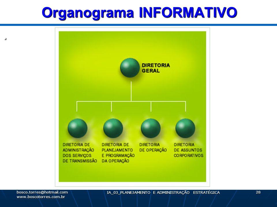 Organograma INFORMATIVO