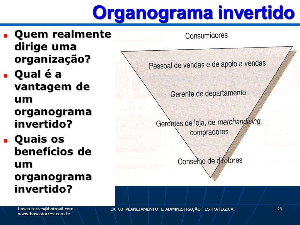 Organograma invertido