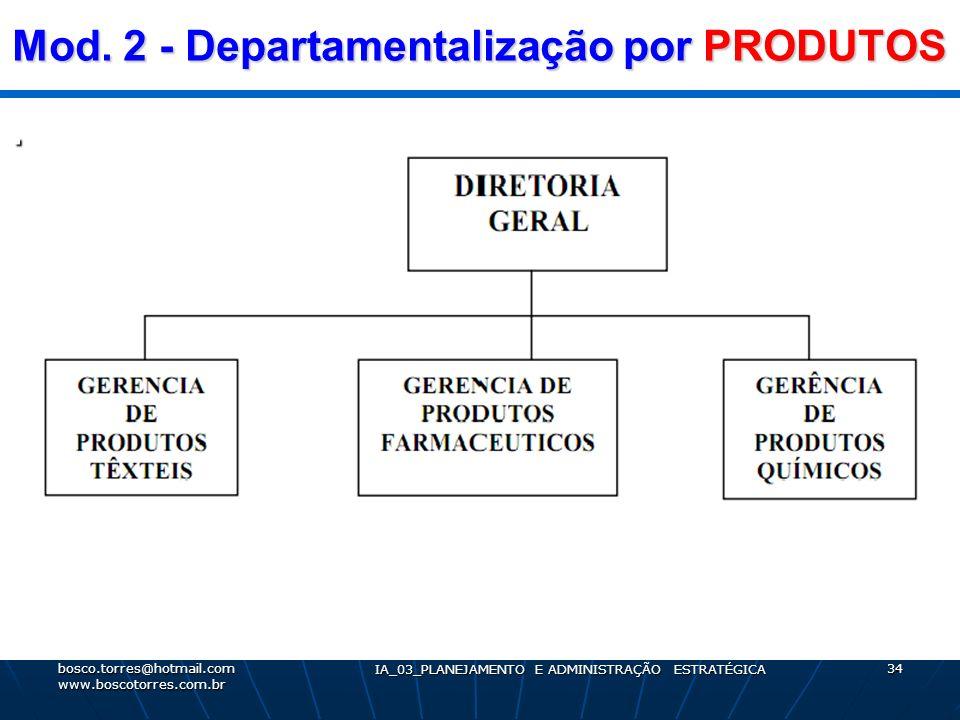 Mod. 2 - Departamentalização por PRODUTOS