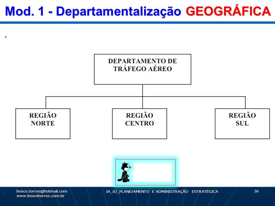 Mod. 1 - Departamentalização GEOGRÁFICA