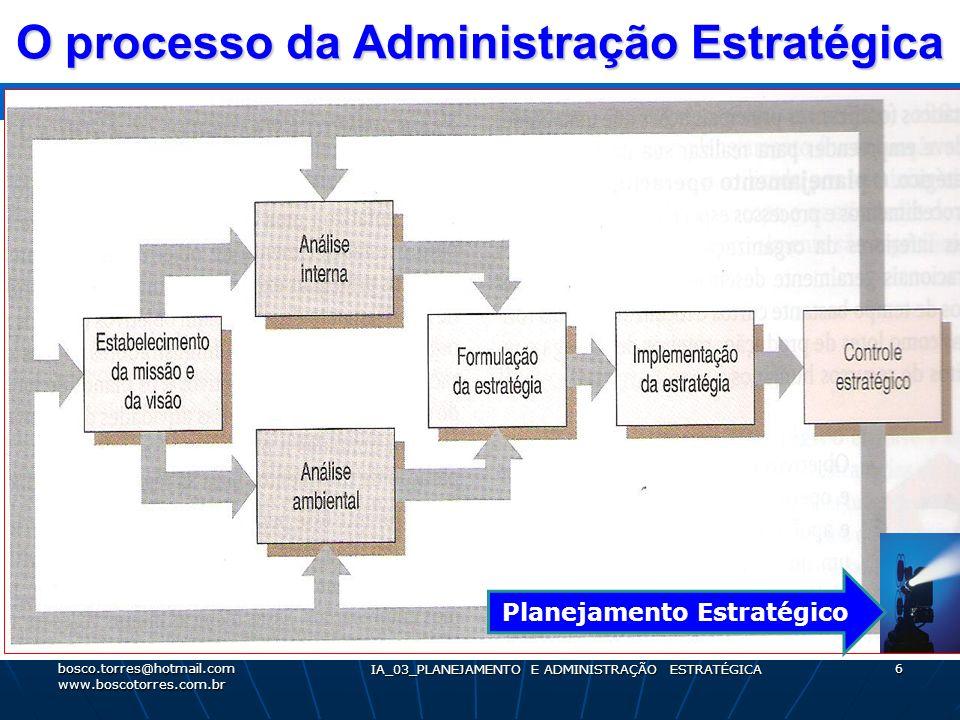 O processo da Administração Estratégica