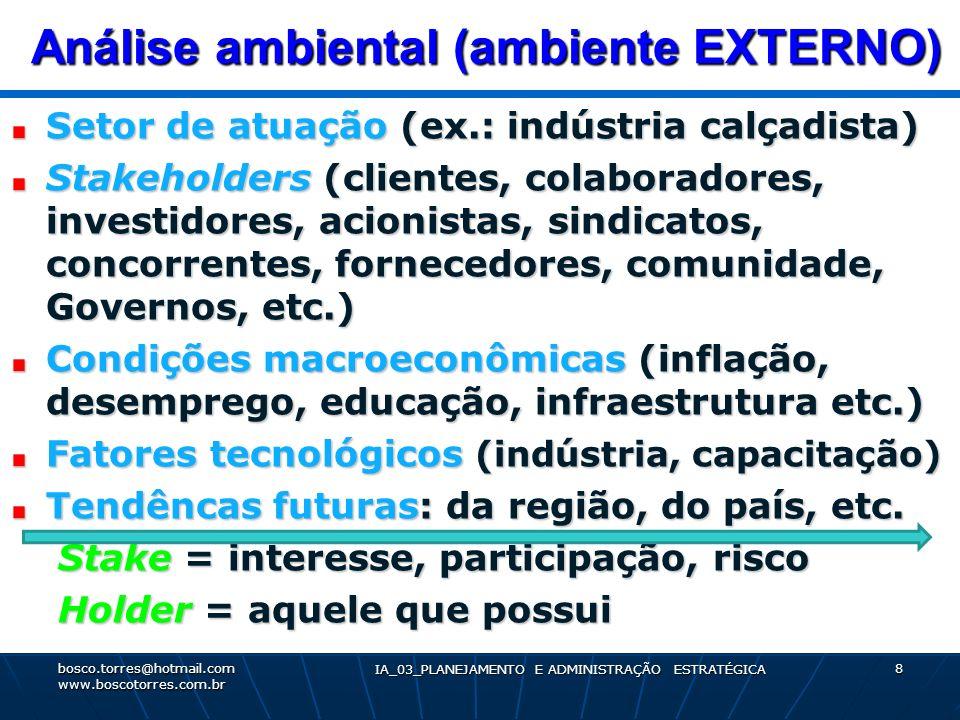 Análise ambiental (ambiente EXTERNO)