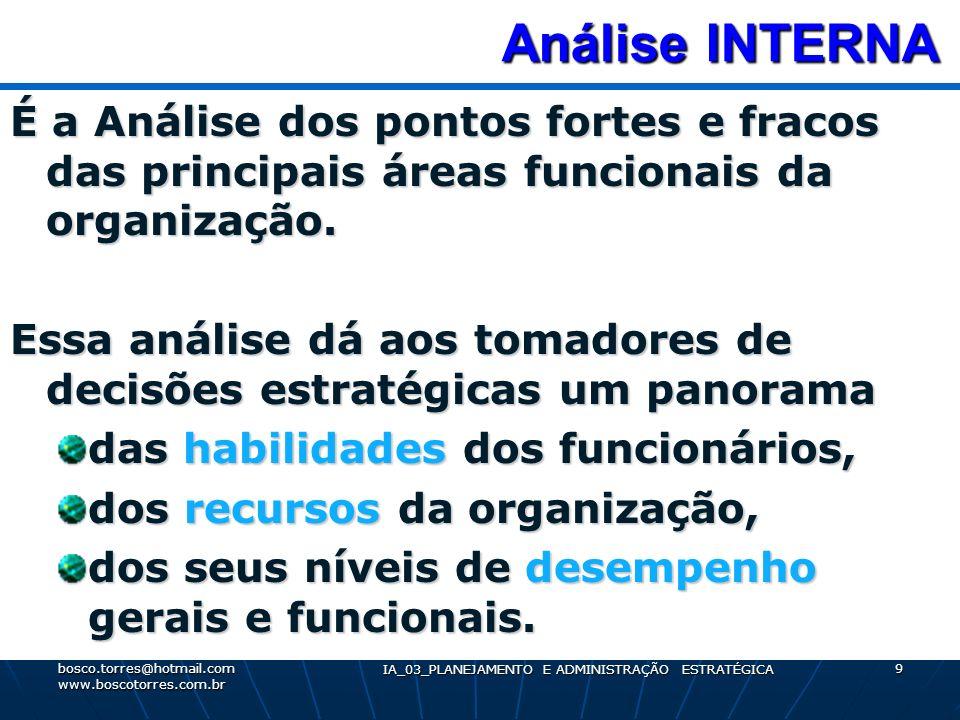 IA_03_PLANEJAMENTO E ADMINISTRAÇÃO ESTRATÉGICA