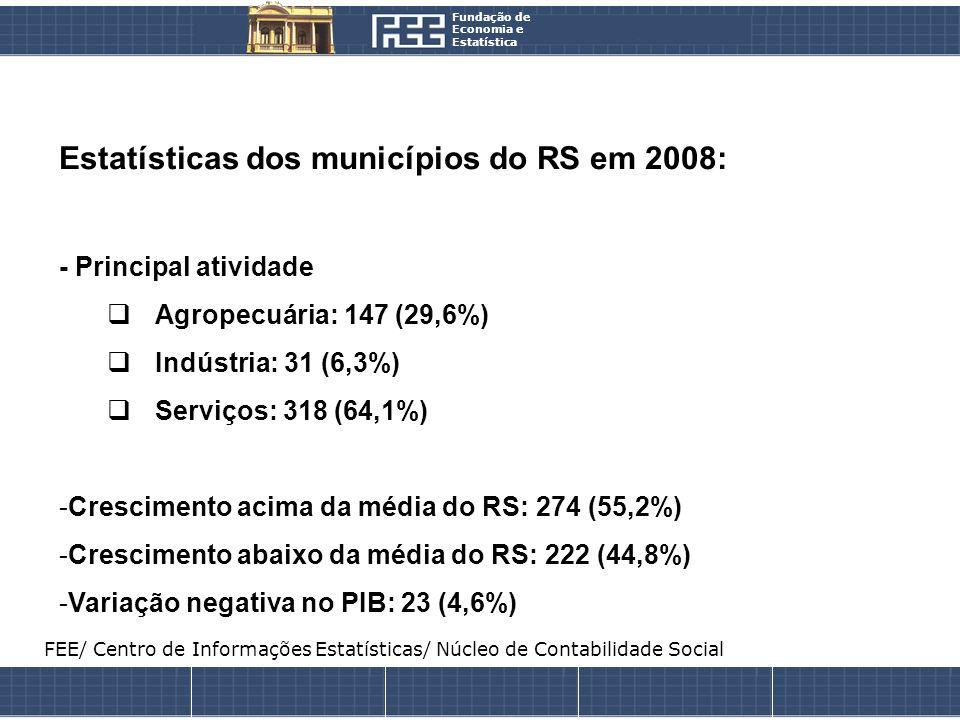 Estatísticas dos municípios do RS em 2008: