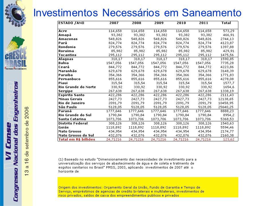 Investimentos Necessários em Saneamento
