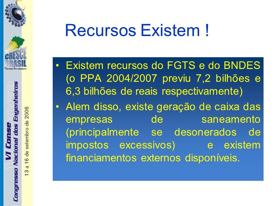 Recursos Existem ! Existem recursos do FGTS e do BNDES (o PPA 2004/2007 previu 7,2 bilhões e 6,3 bilhões de reais respectivamente)