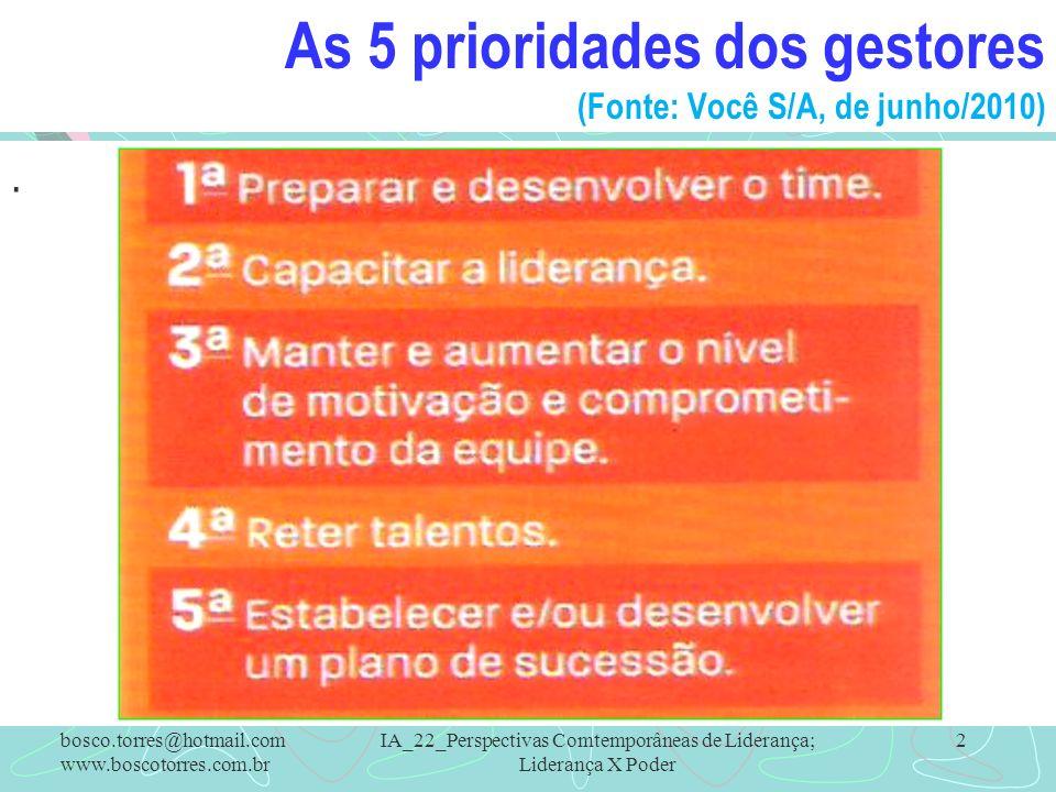 As 5 prioridades dos gestores (Fonte: Você S/A, de junho/2010)