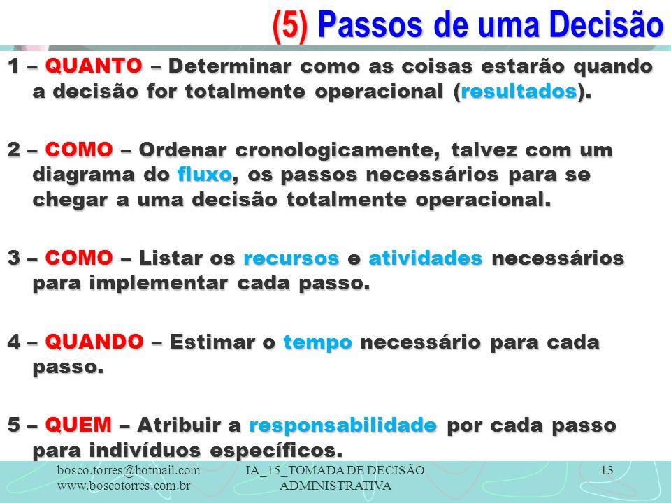 (5) Passos de uma Decisão