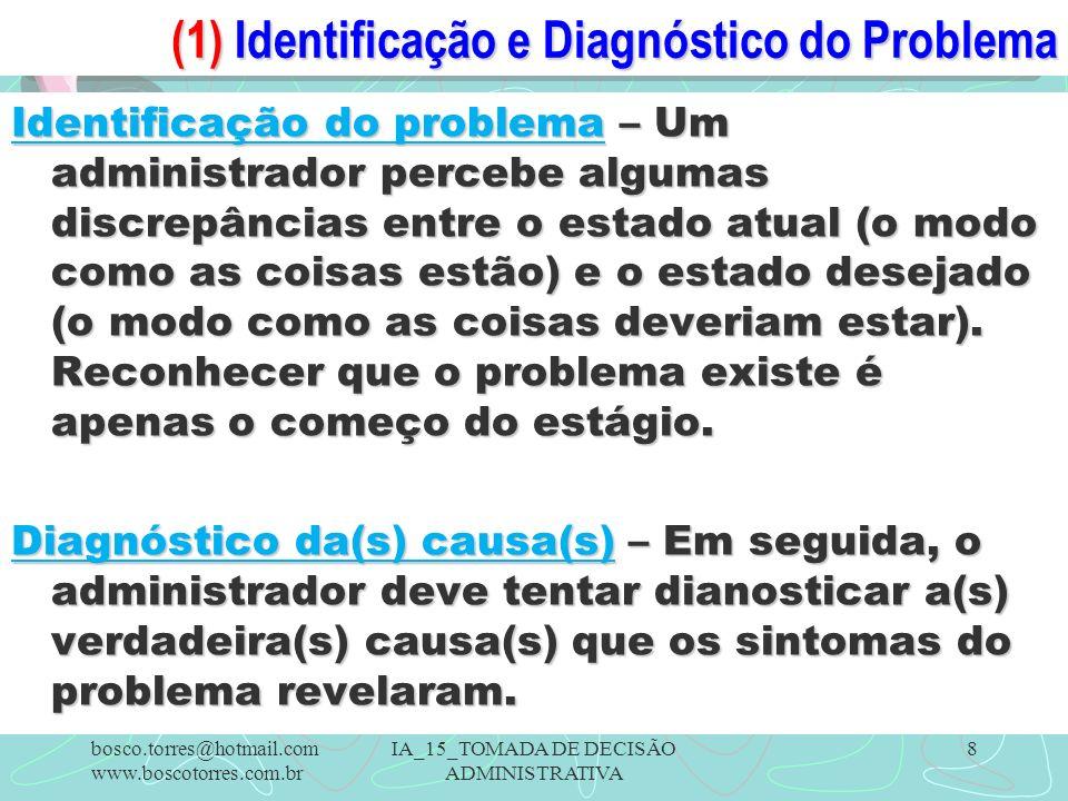 (1) Identificação e Diagnóstico do Problema