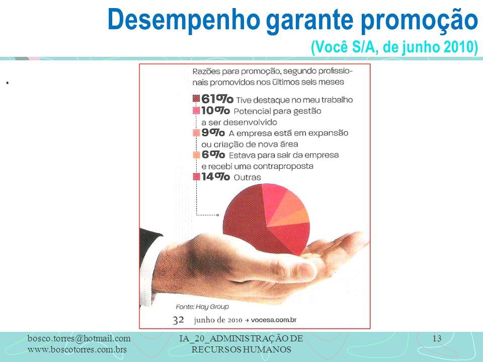 Desempenho garante promoção (Você S/A, de junho 2010)