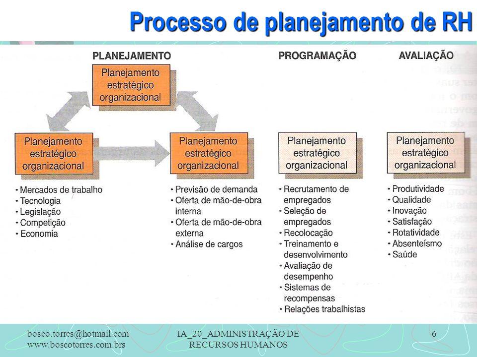 Processo de planejamento de RH