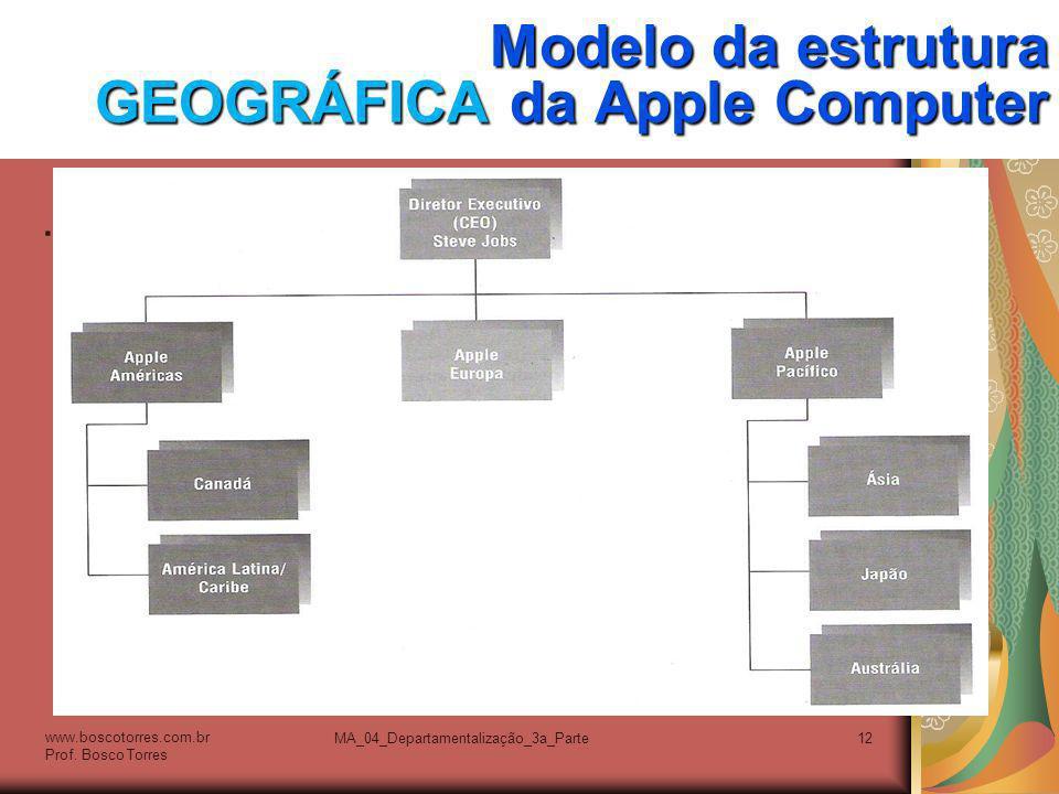 Modelo da estrutura GEOGRÁFICA da Apple Computer