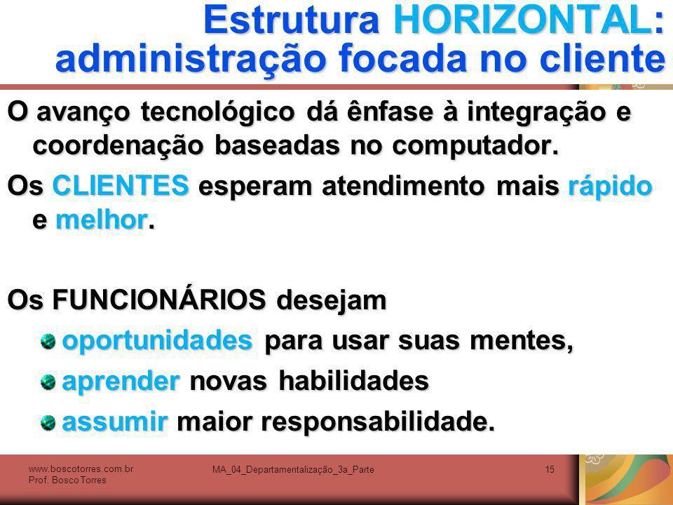 Estrutura HORIZONTAL: administração focada no cliente