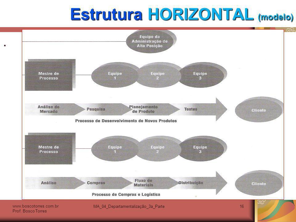 Estrutura HORIZONTAL (modelo)