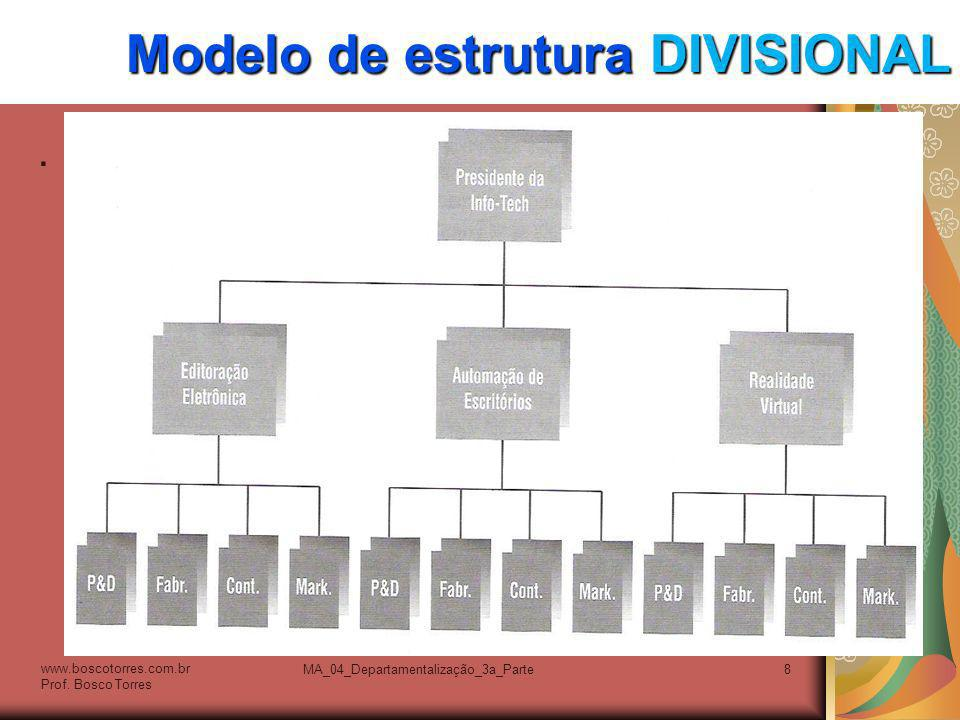 Modelo de estrutura DIVISIONAL