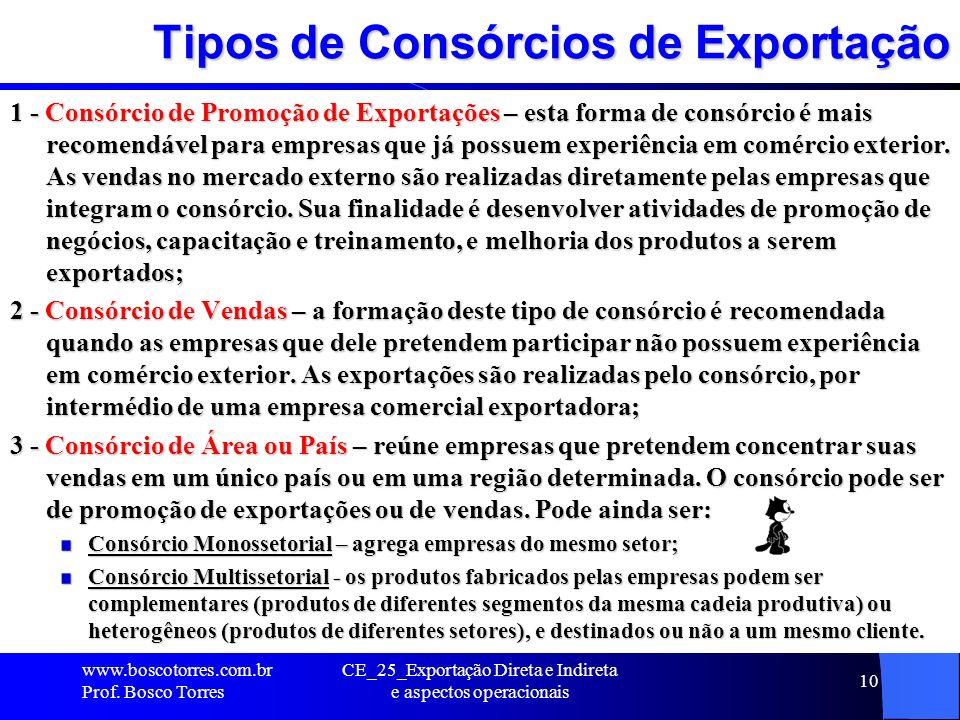 Tipos de Consórcios de Exportação