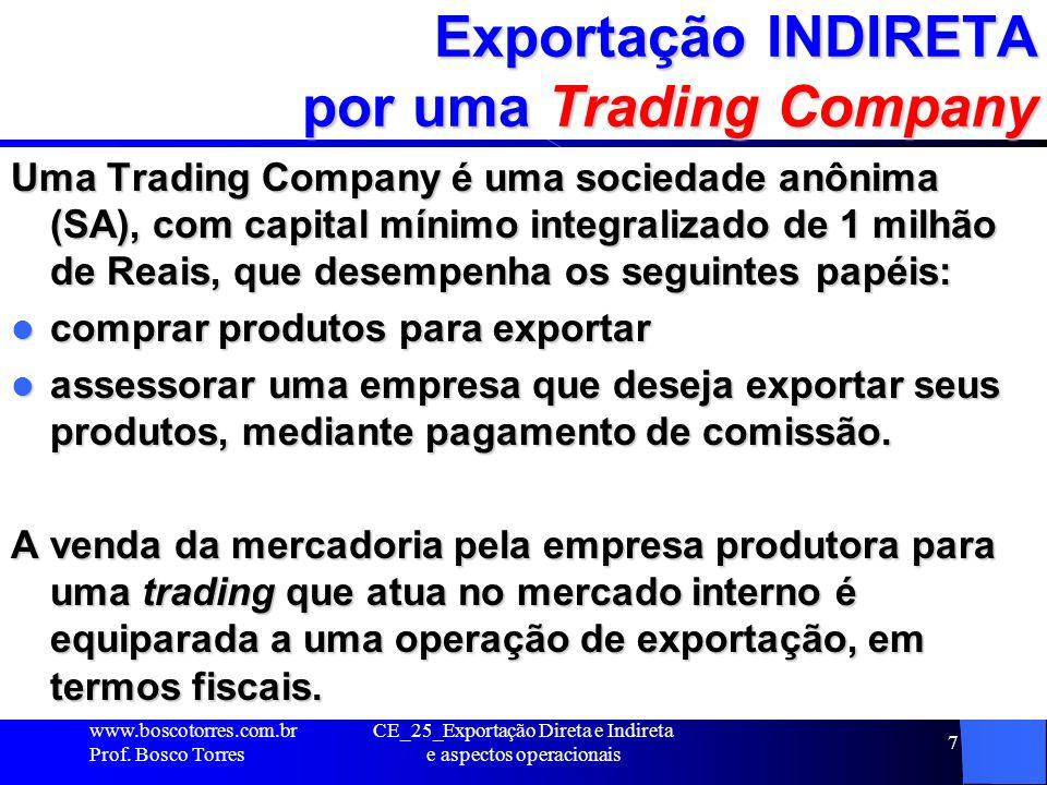 Exportação INDIRETA por uma Trading Company