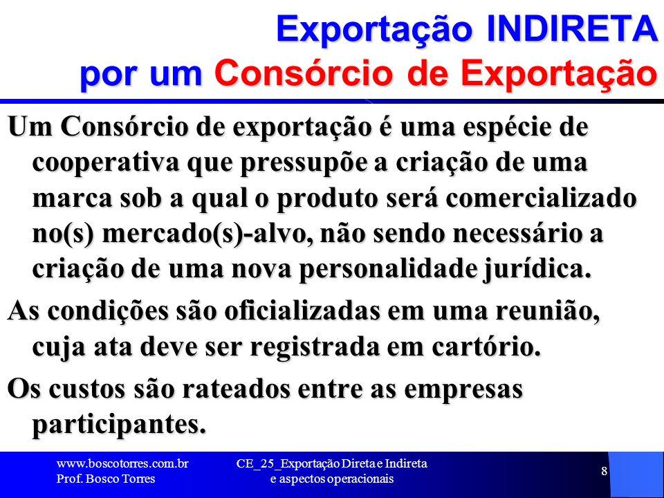 Exportação INDIRETA por um Consórcio de Exportação