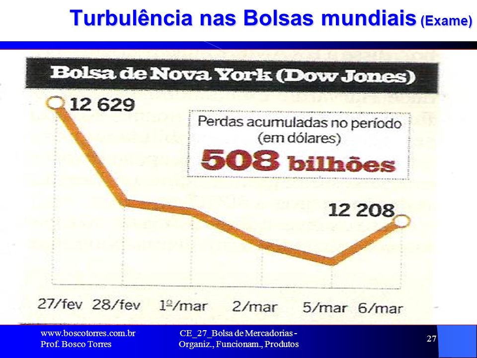 Turbulência nas Bolsas mundiais (Exame)