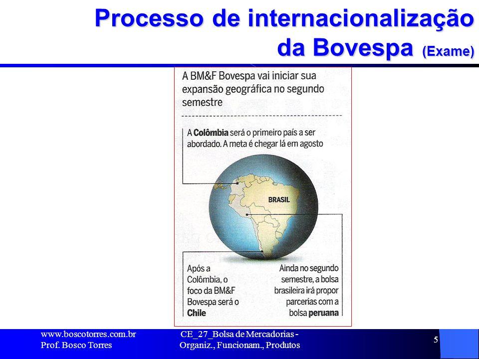 Processo de internacionalização da Bovespa (Exame)