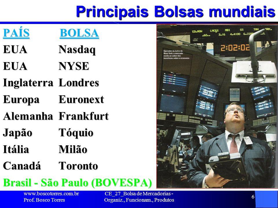 Principais Bolsas mundiais