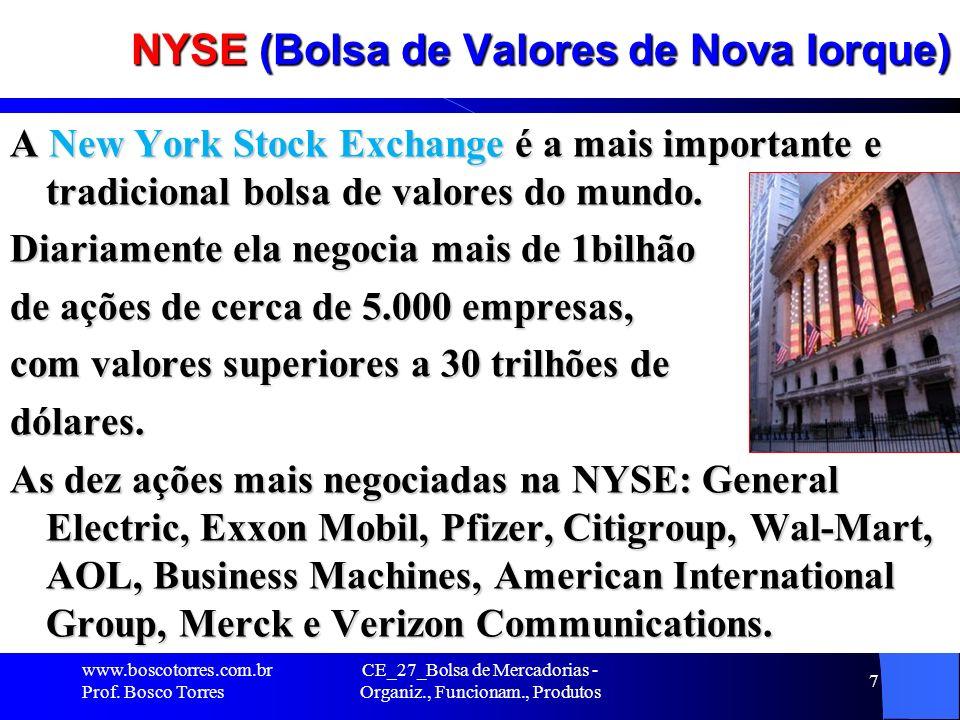 NYSE (Bolsa de Valores de Nova Iorque)
