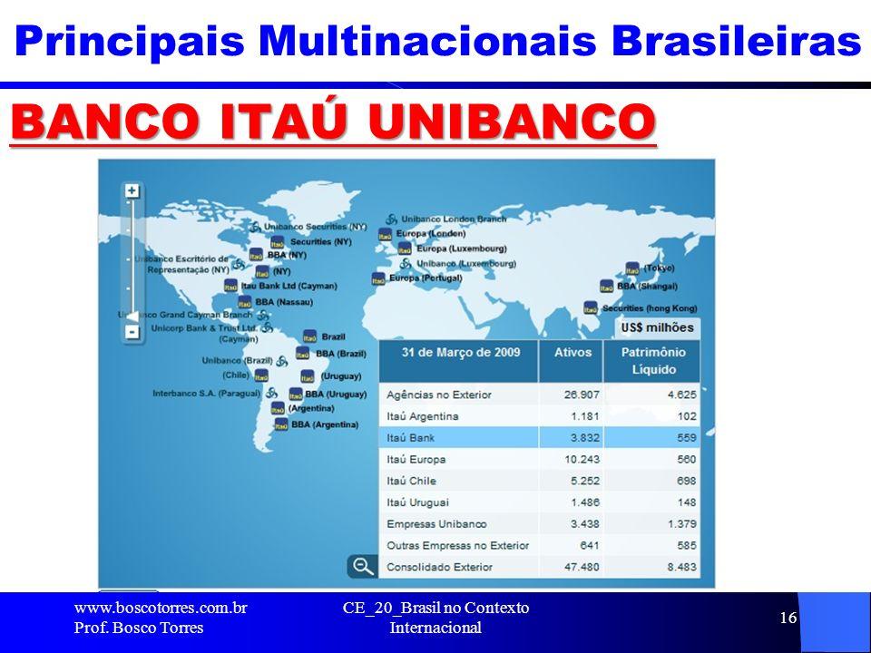 Principais Multinacionais Brasileiras