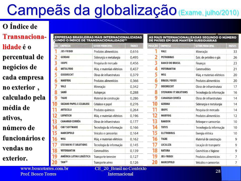Campeãs da globalização (Exame, julho/2010)