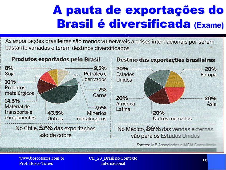 A pauta de exportações do Brasil é diversificada (Exame)