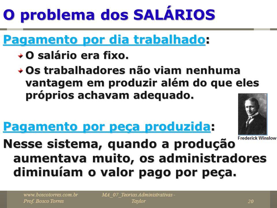 O problema dos SALÁRIOS