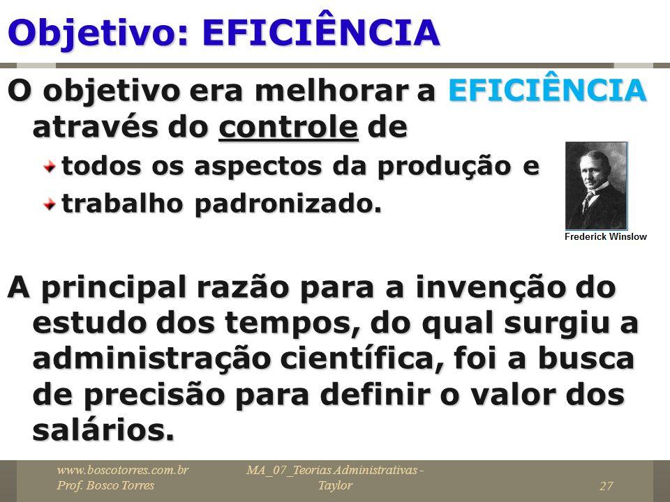 MA_07_Teorias Administrativas - Taylor