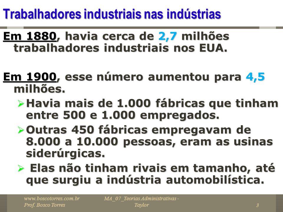 Trabalhadores industriais nas indústrias