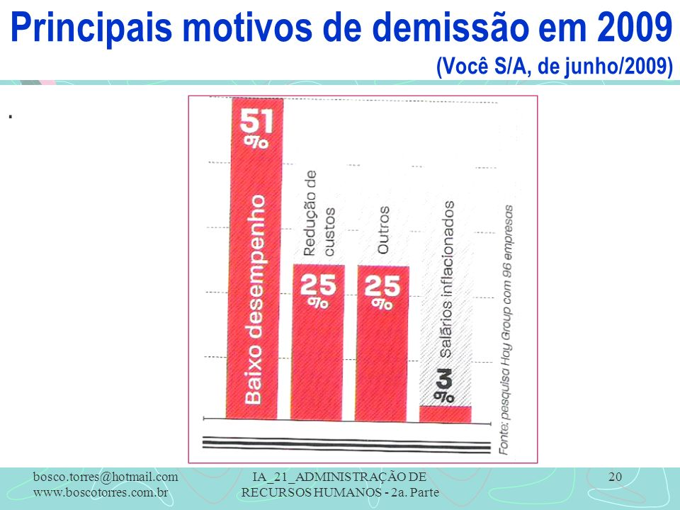 Principais motivos de demissão em 2009 (Você S/A, de junho/2009)