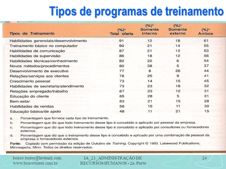Tipos de programas de treinamento